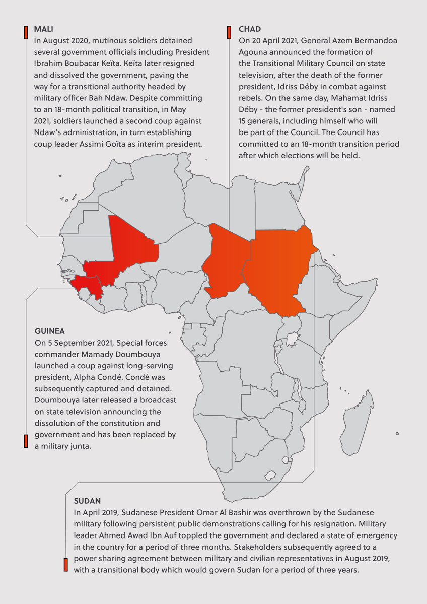 Coup Africa-2
