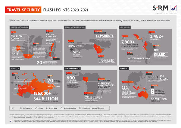 Travel Security Flash Points_20202021_2